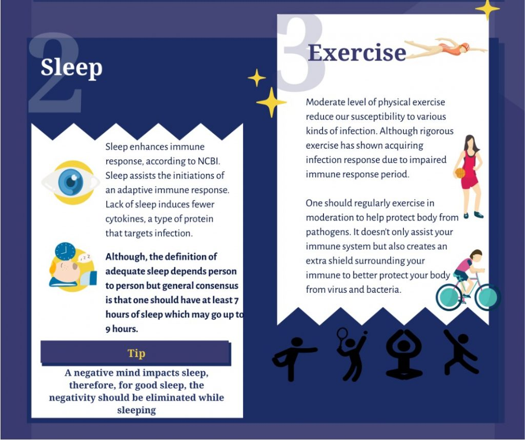 Herpes Sleep and Exercise